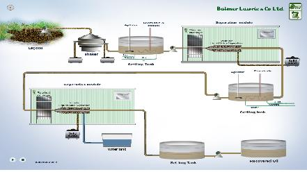 Refinery & Oil Field Services on